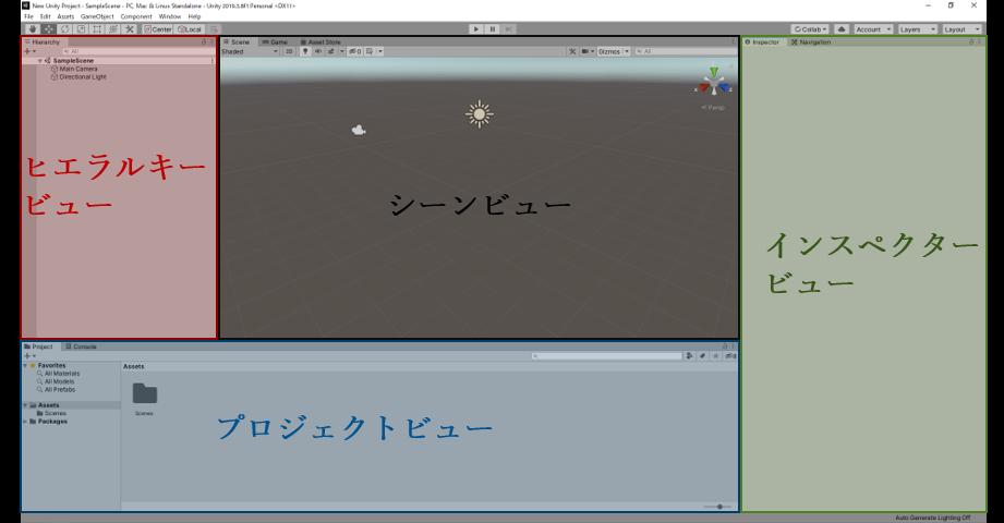 Unityのエディタ画面の見方